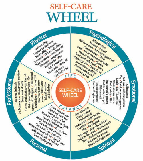 self_care_wheel